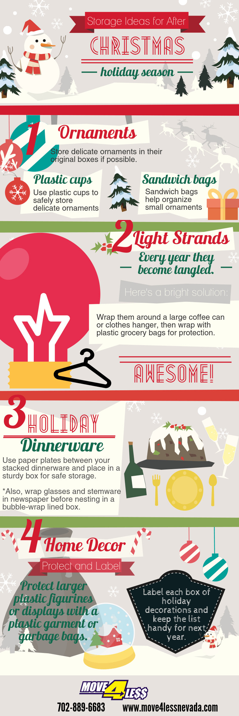 Storage of Christmas decorations Infographic